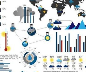 Weather Infographics Elements vectors graphic