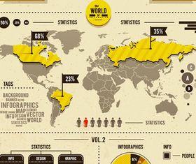 World infographics vector