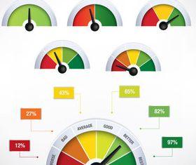 Colored Meter vector