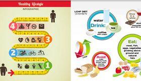 Diet Infographics vectors