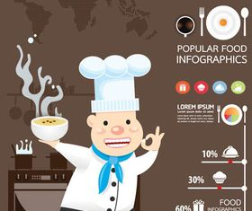 Food Infographics vector design