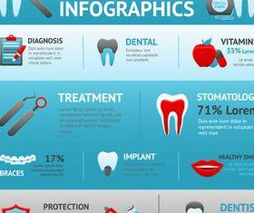 Dental Infographics Set 2 design vectors