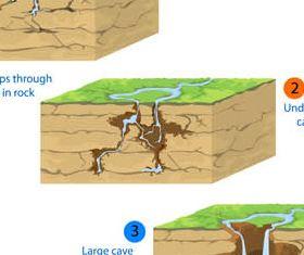 Geological Symbols vector set