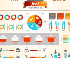 Food Infographics 2 Illustration vector