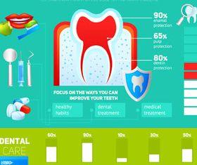 Dental Infographics Set 3 vector