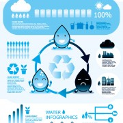 Link toElements of water infographics vector set