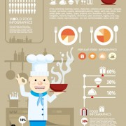 Link toElements of food infographics vector