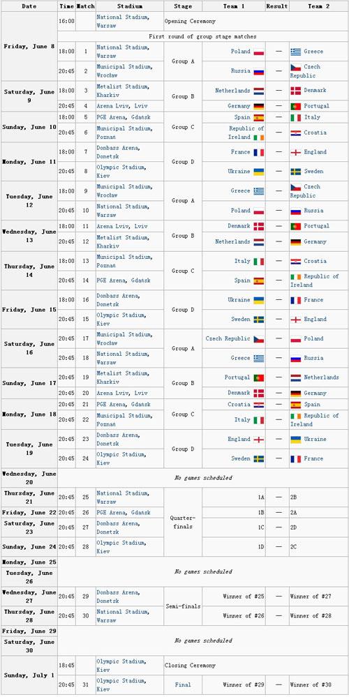 UEFA Euro 2012 schedule vector