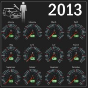 Link toCreative 2013 calendars design elements vector set 02