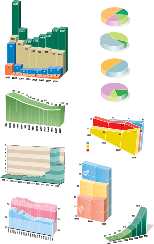 Set of Chart and infographics vector material 01