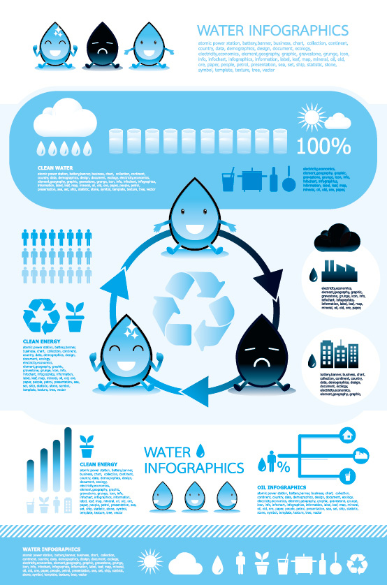 Water Cycle Diagram Vector Free Download