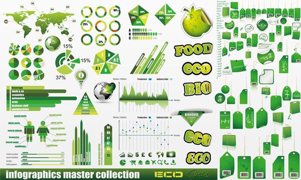 Ecological energy saving green tag