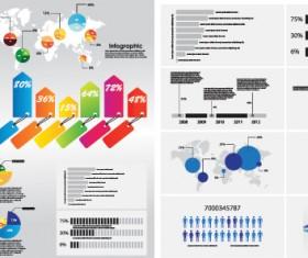 Business statistics chart 2