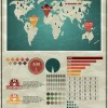 Business Graphic data report 06 vector set