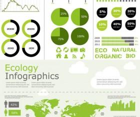 Green information chart vector graphics
