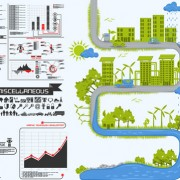 Link toEcological energy-saving statistical chart vector set