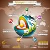 Vectors Infographics elements set 03