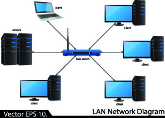 LAN network diagram vector Illustration 01 - Vector Other free ...