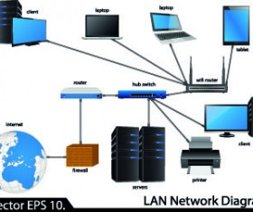 LAN network diagram vector Illustration 03
