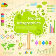 Link toNature style infographics design vector 02