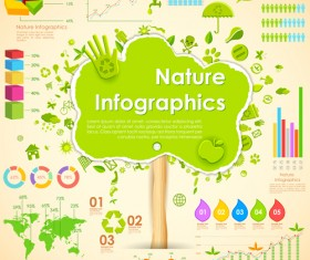 Nature Style Infographics design vector 02