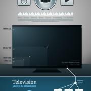 Link toBusiness infographic creative design 364
