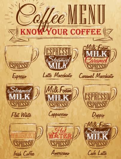 Vintage coffee menu typographic design vector 05