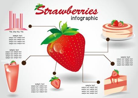 Creative food infographics elements vector 05