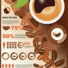 Coffee infographics business template design vector 01