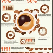 Link toCoffee infographics business template design vector 04
