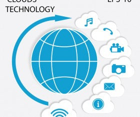 Clouds technology infographics vector material