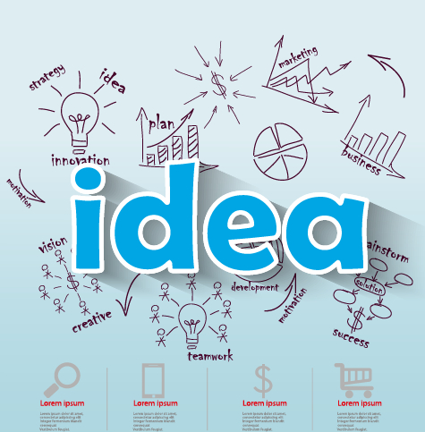 Image result for idea graphics