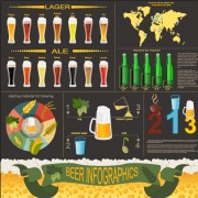 Beer infographic business template vector 01