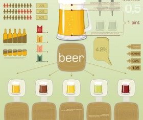 Vintage pub beer infographics vector material