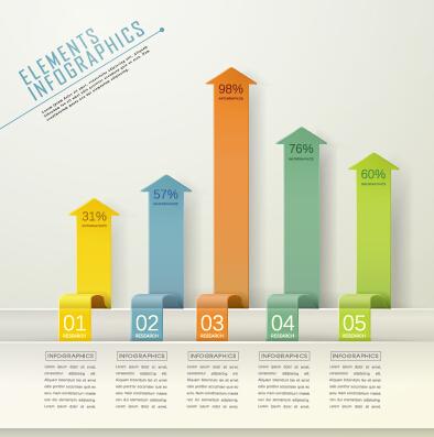 Infographic bar chart