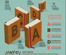 Education and teaching business infographics vector 05