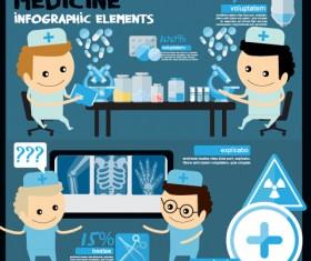 Modern medicine infographic vectors 02