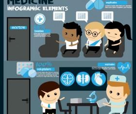 Modern medicine infographic vectors 03
