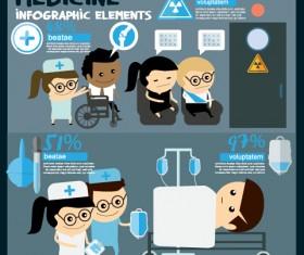 Modern medicine infographic vectors 04