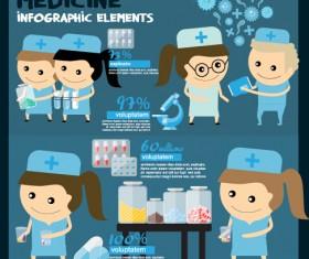Modern medicine infographic vectors 06