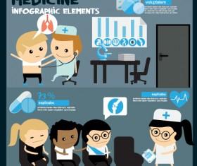 Modern medicine infographic vectors 07