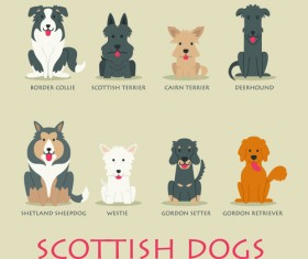 Scottish dogs vector icons material