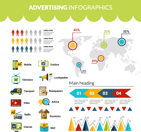 Infographics outdoor advertising