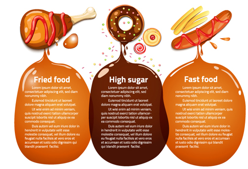 Modern fast food poster material vector 11