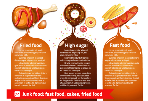 Modern fast food poster material vector 14