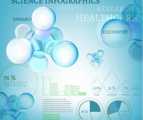 Science with healthcare infographic template vector 04