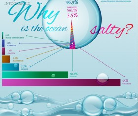 Sea water composition infographic vector 02