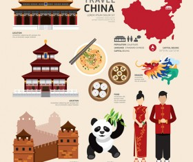 Chinese travel cultural elements vector material