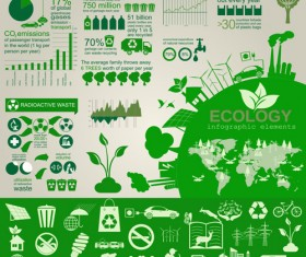Eco recycling Infographic elements vector template 03