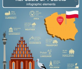 Country with map infographics emelents vector 04